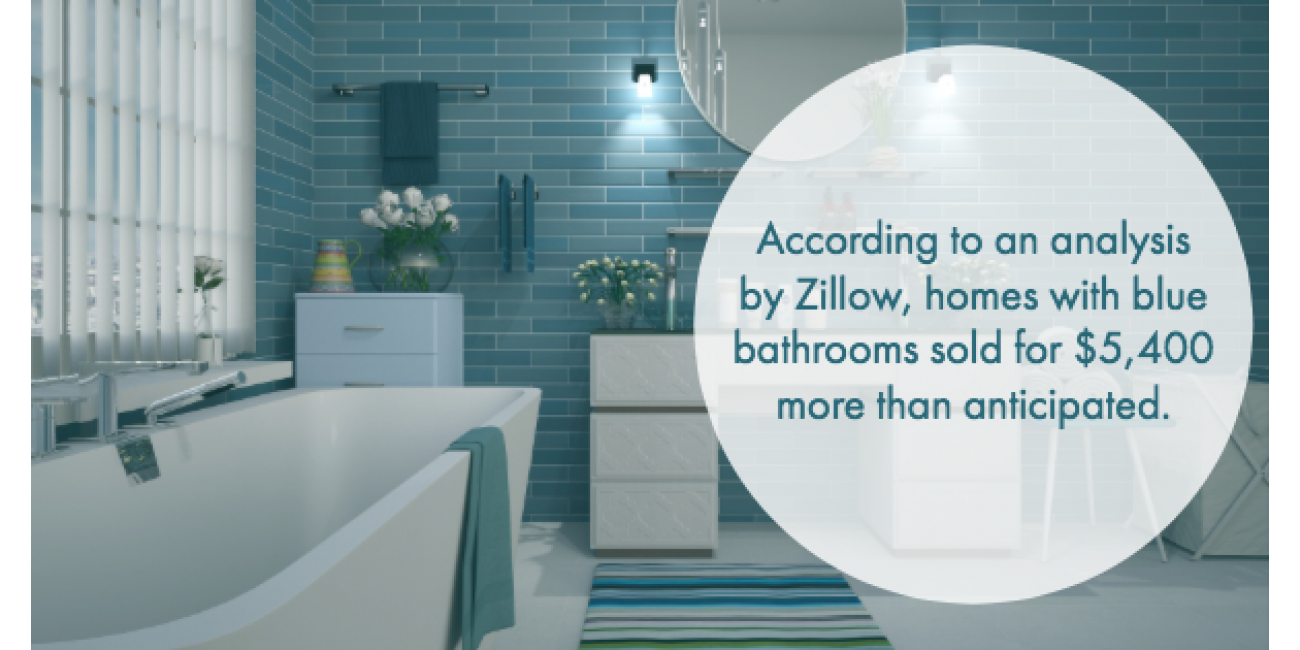 Paint the Mood You Want: The Effects of Room Colors