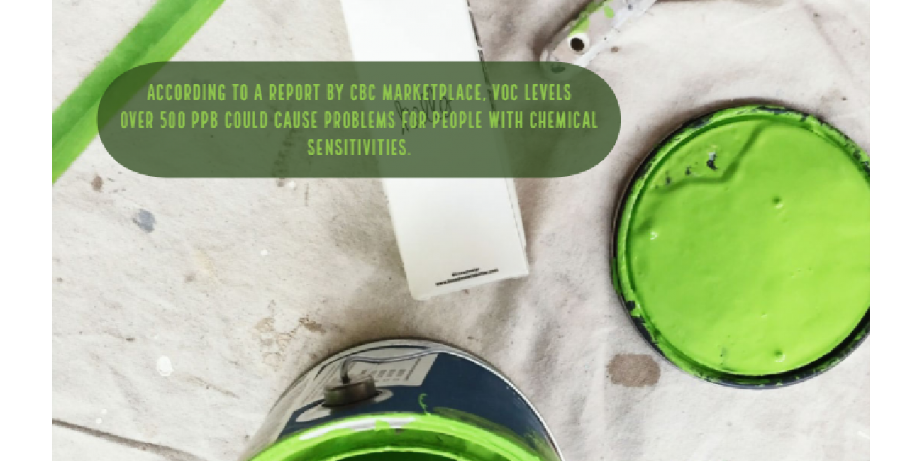 What Makes A Suitable Paint For Your Interior?