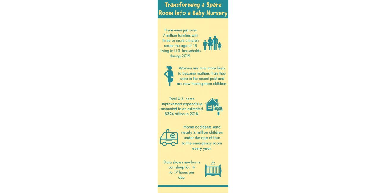 Transforming a Spare Room into a Baby Nursery