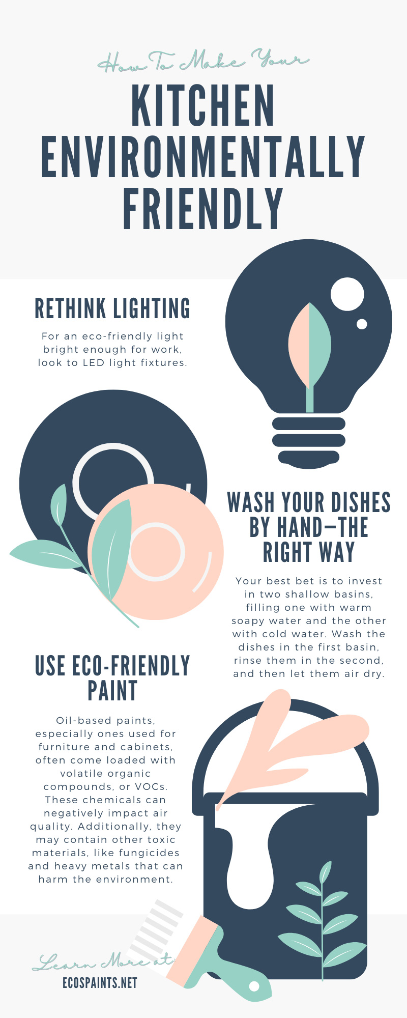 How To Make Your Kitchen Environmentally Friendly
