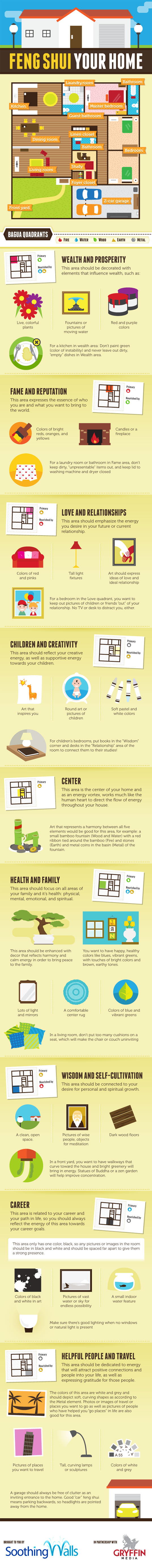 Tips For Choosing The Best Feng Shui Paint Colors